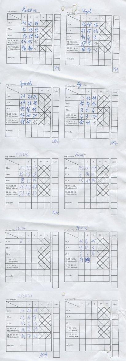 xxxiii_gigaczekolada_wyniki