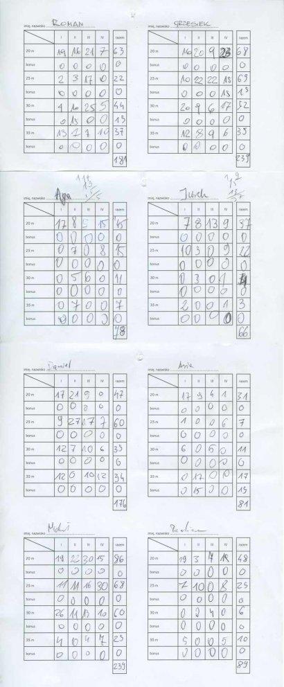 gigaXXVI_warszawa_wyniki